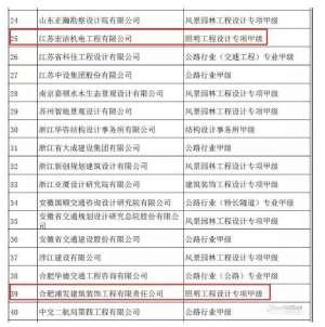 江苏宏洁机电等4家企业获得照明工程设计专项甲级资质阳江
